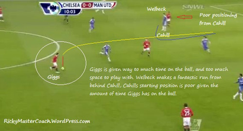 Man Utd v Chelsea - Is It 'World Class' Movement or Horrible Defending…You Decide?