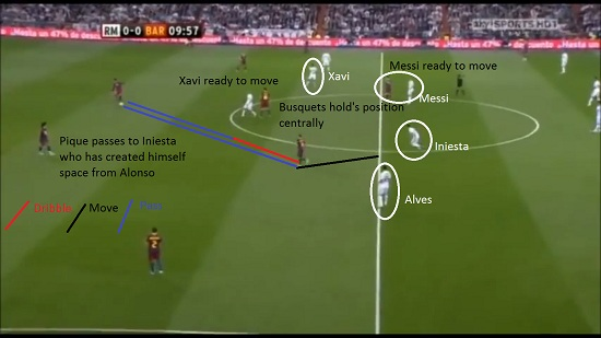 Forcing Opposition Back and Finding Space the Barcelona Way