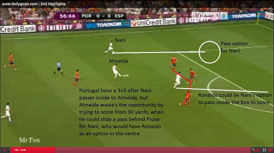 Euro 2012 – Quarter Final 1 – Spain v Portugal – Portugal waste their overloads and can't capitalize