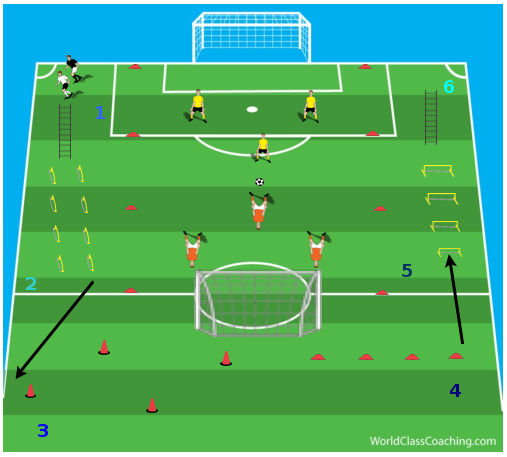 Conditioning with a Technique and Conditioning Circuit
