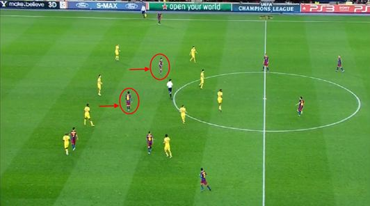 How Barcelona Unlocks Opposing Defenses
