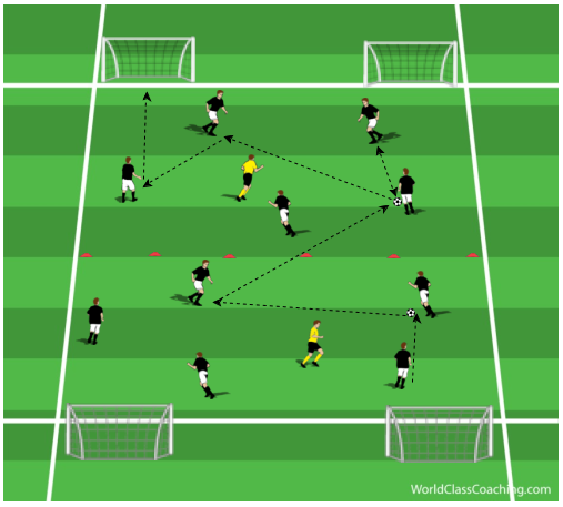 Possession-Transition (4)